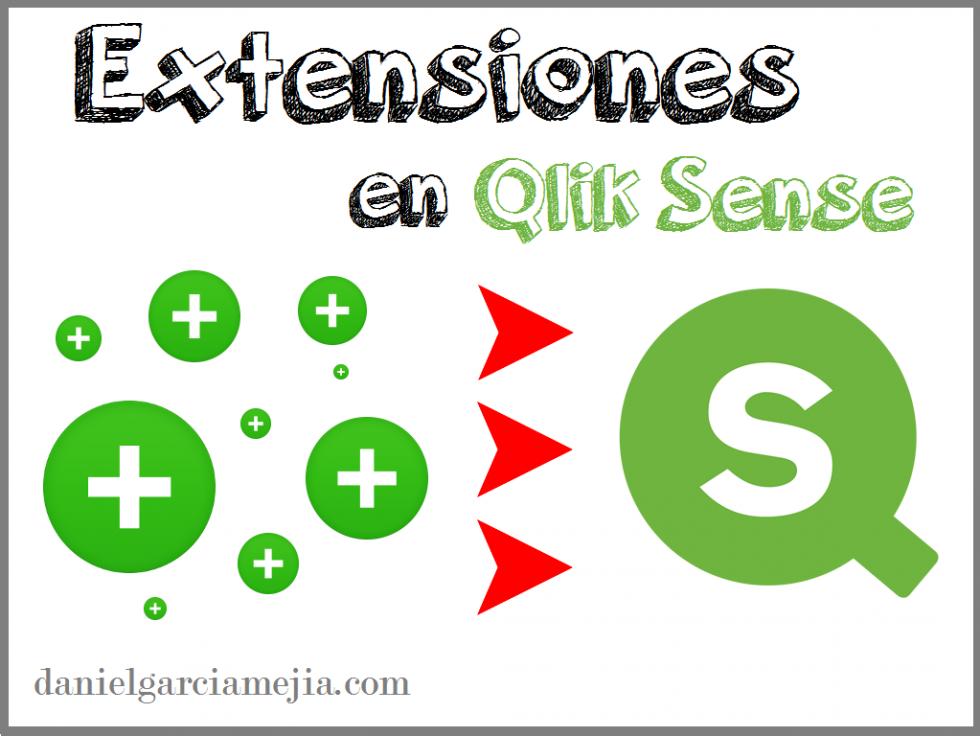 Banner Extensiones Qlik Sense
